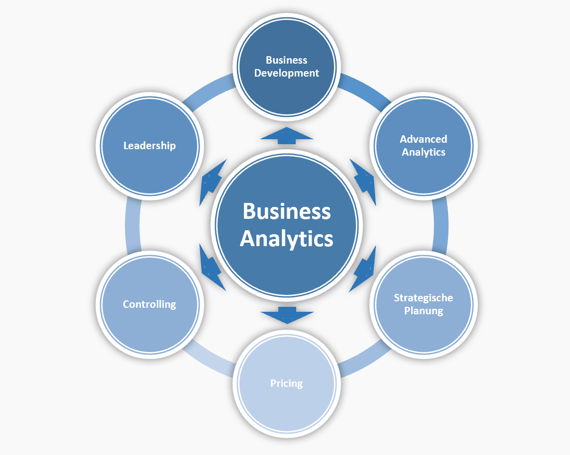 Business_Analytics-m